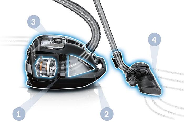شرکت بوش در راستای کاهش مصرف انرژی تکنولوژی QuattroPower را در محصولات پر قدرت خود معرفی کرده است