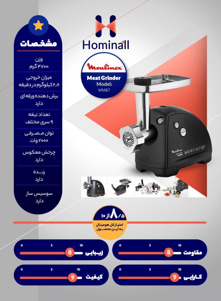 اینفوگرافی چرخ گوشت مولینکس مدل MM67